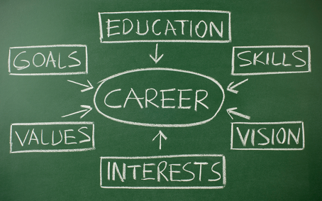 Career.New_.Path_